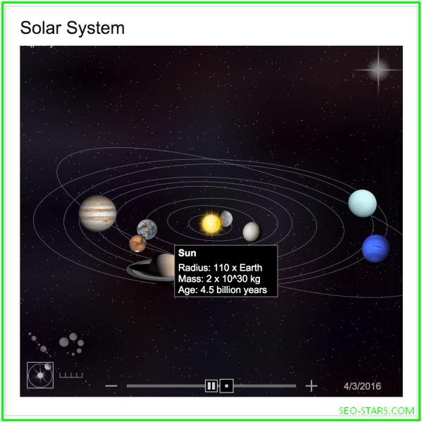 تفاعلية النظام الشمسي فى نتائج البحث